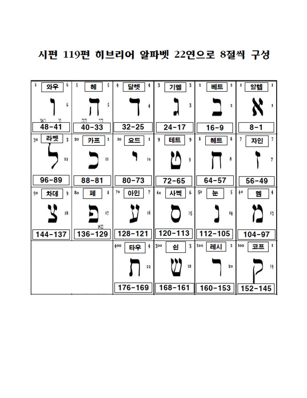 2017년 10월4일 시편119편002.jpg