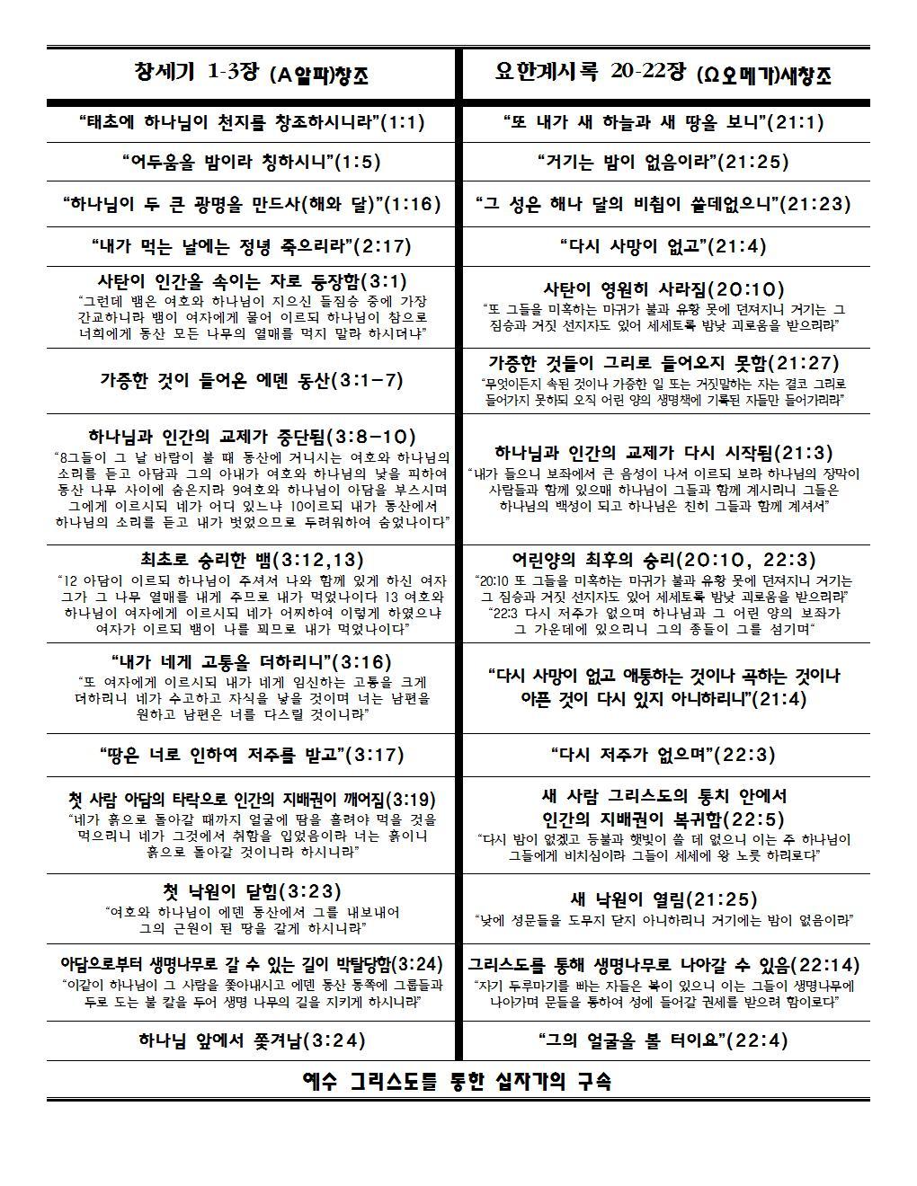 2019년 1월 30일 수요찬양002.jpg
